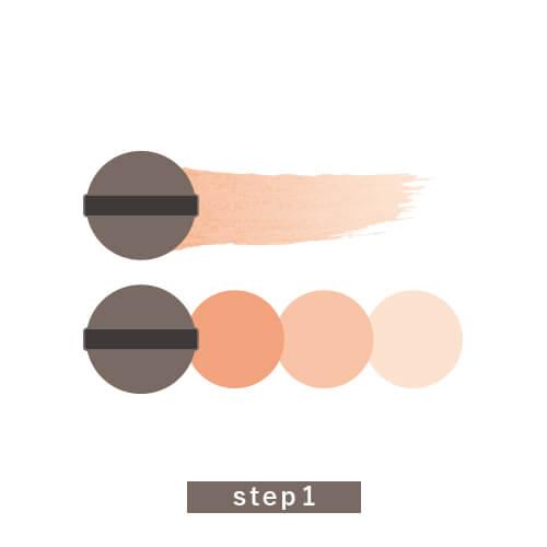 V3ファンデーションの使い方step1