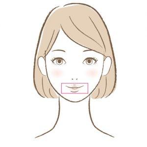 セルキュア4Tプラス「唇ディーポレーション」使い方1