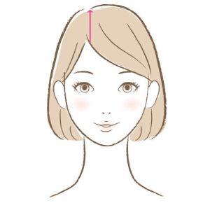 セルキュア4Tプラス「頭皮ディーポレーション」使い方1