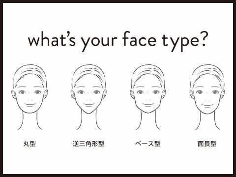 顔型(丸型・逆三角形型・ベース型・面長型)